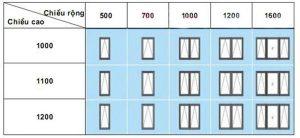 kích thước cửa sổ phong thủy 2