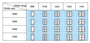 kích thước cửa sổ phong thủy 3